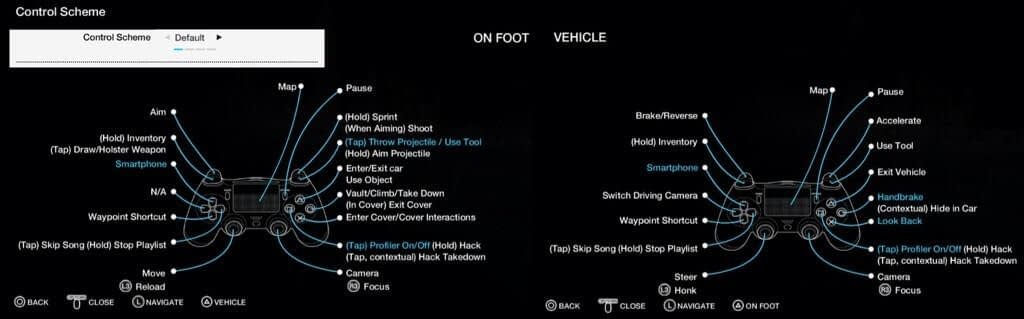 watchdogs-controller-layout