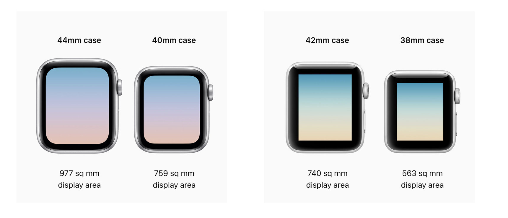 Apple Watch Screen Size Comparison